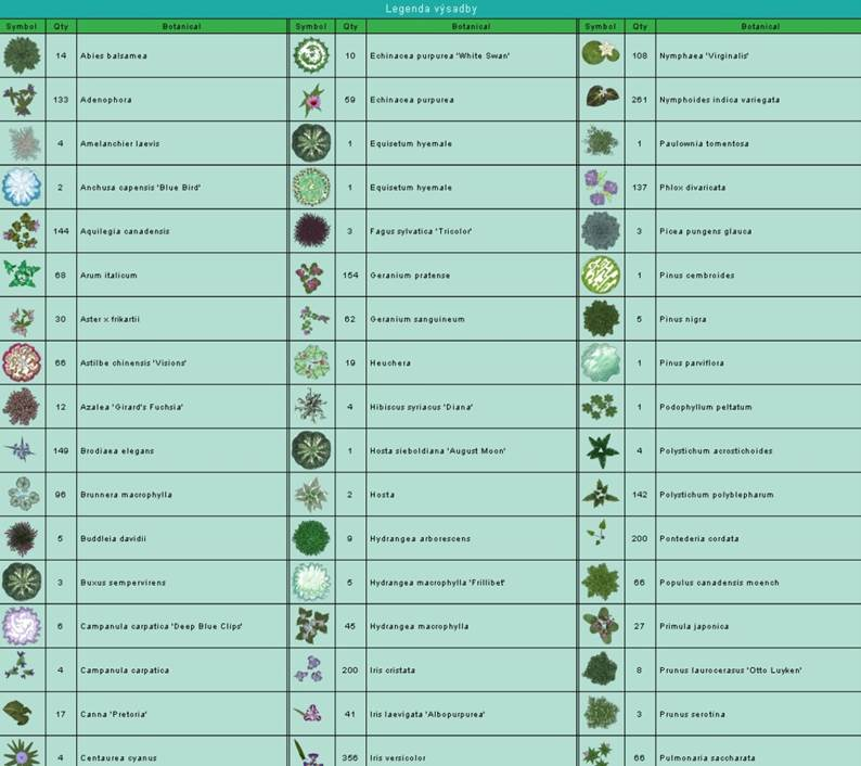 2D_plan_zahrady3